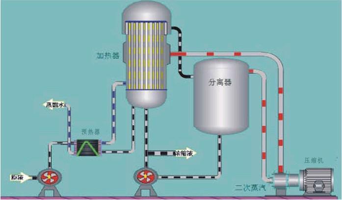 养殖场猪槽设计图展示